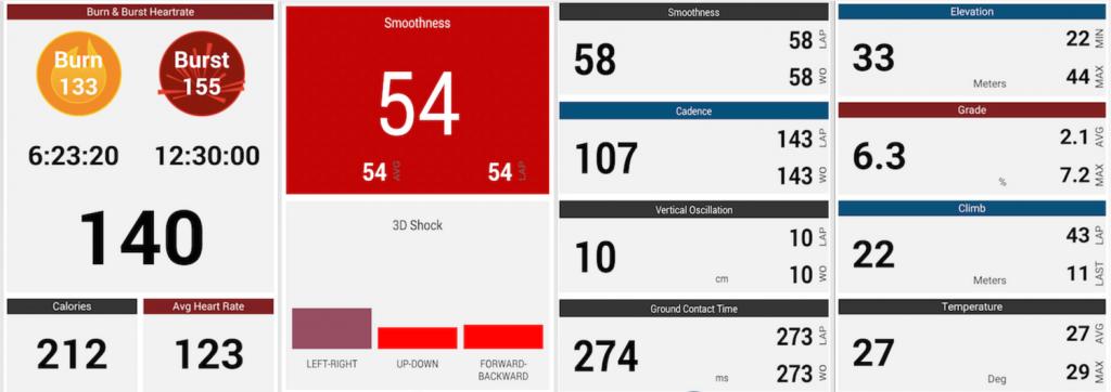 "Wahoo Fitness - Datenseiten ""Laufen"""