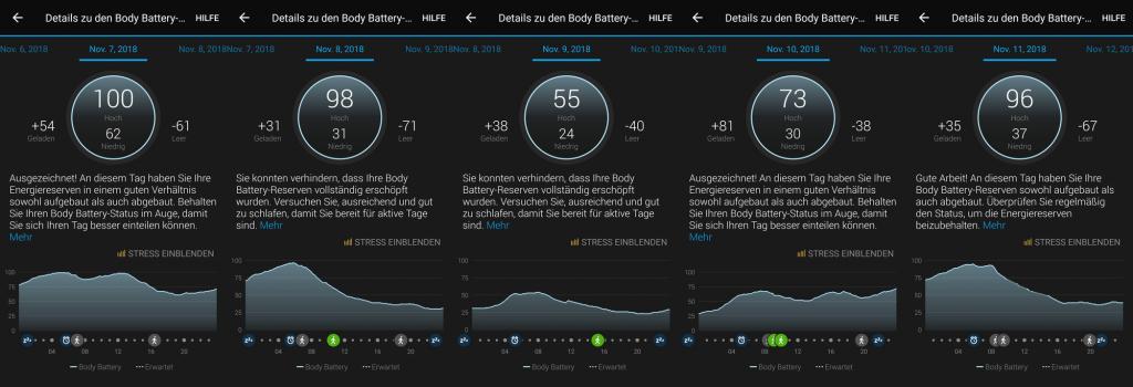Body Battery - Verlauf über ein paar Tage